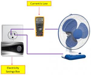 Electricity Saving Box Pro opiniones - foro, comentarios, efectos secundarios?